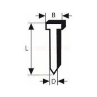 Gsk-18-V-li-Icin-Galvaniz-Bassz-Civi-57-Mm-2000-LI_result